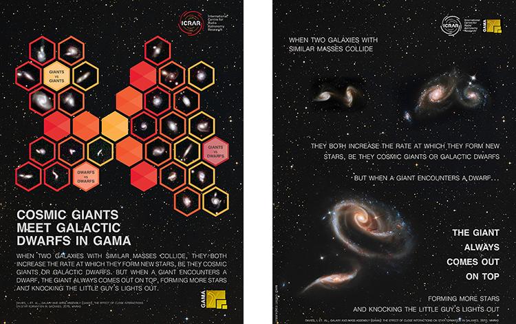 Cosmic Giants Meet Galactic Dwarfs in GAMA