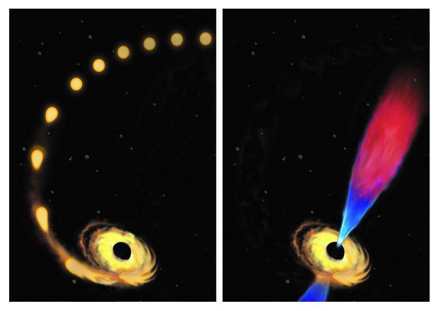 An artist's impression of a star being drawn toward a black hole and destroyed, triggering a jet of plasma made from debris left over from the stars destruction. Credit: Modified from an original image by Amadeo Bachar.