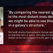 Gerhardt Meurer – Astronomer