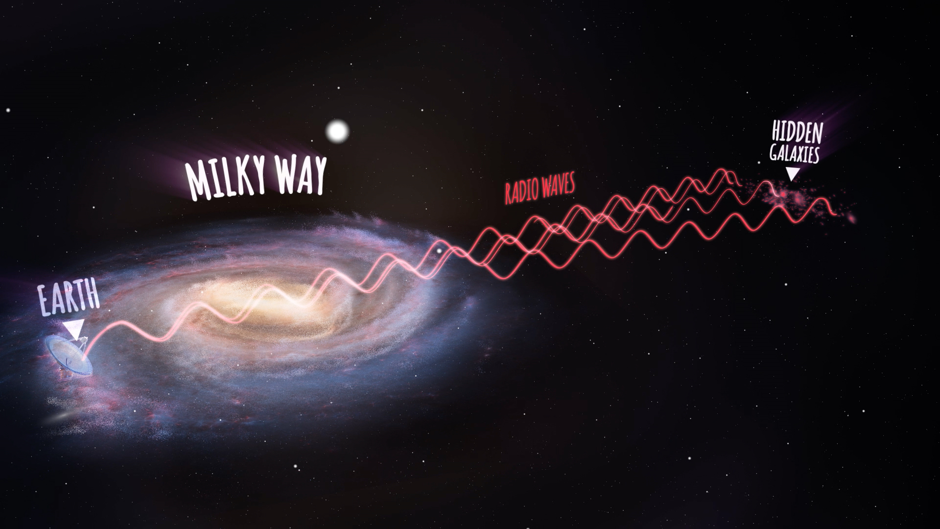 Scientists discover hidden galaxies behind the Milky Way ...