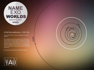 An image created by the International Astronomical Union showing the orbit of Minor Planet Bernardbowen. Credit: IAU