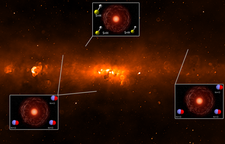 This image shows the centre of the Milky Way as seen by the Galactic Centre Molecular Line Survey. This probes deep into the centre of the galaxy and is sensitive to many organic and inorganic molecules such as the mercapto radical (SH) and nitric oxide (NO). Credit: Chenoa Tremblay (ICRAR-Curtin)