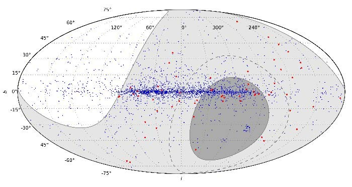 The sky coverage provided by the MWA is shown as light and dark grey regions; blue dots represent the known pulsar population and red stars indicate the pulsars successfully detected in a census project which is effectively a shallow survey for detectable pulsar population with the MWA. The dark shaded region in the far southern sky is uniquely accessible to the MWA at low radio frequencies.