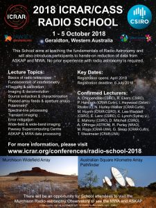 Poster of 2018 ICRAR/CASS Radio School