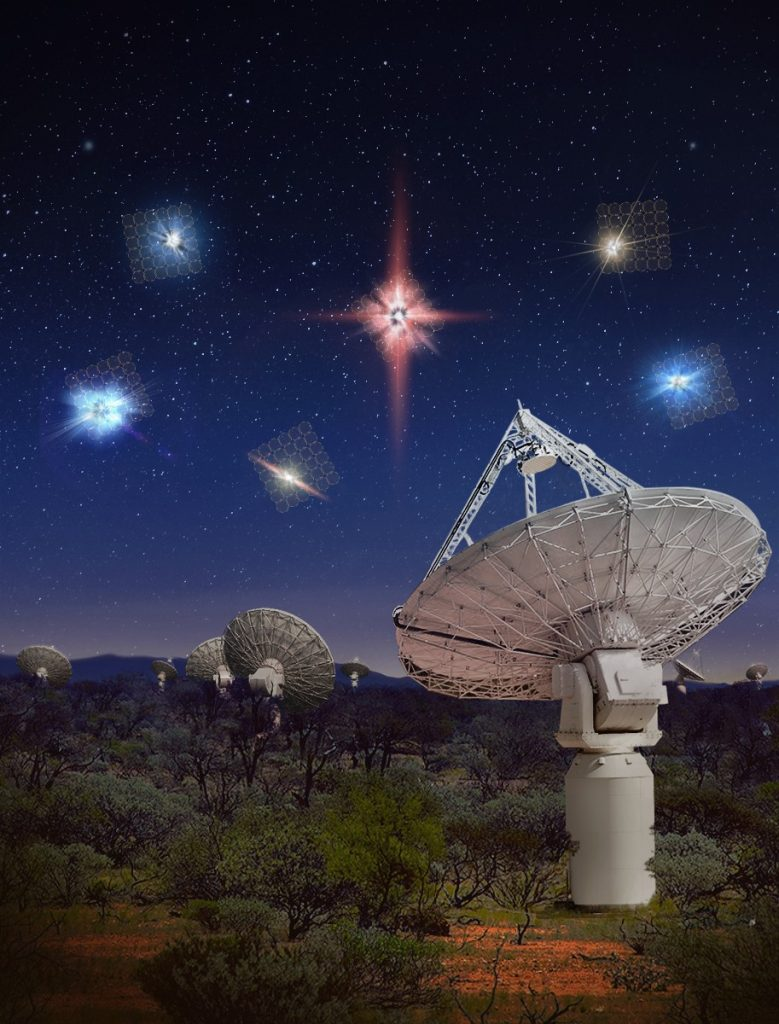 An artist's impression showing fast radio bursts in the sky above CSIRO's ASKAP radio telescope. Fast radio bursts come from all over the sky and last for just milliseconds. ASKAP is located at the Murchison Radio-astronomy Observatory— the future site in Australia for the Square Kilometre Array (SKA). Credit: OzGrav, Swinburne University of Technology.