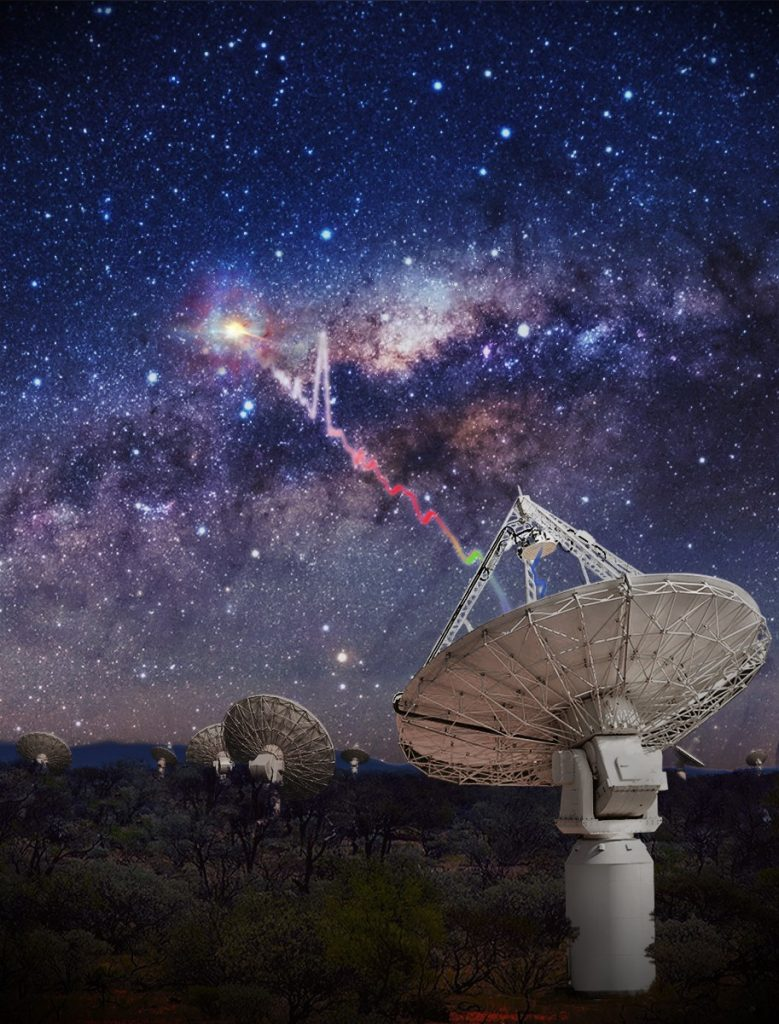An artist's impression of CSIRO's ASKAP radio telescope detecting a fast radio burst (FRB). Scientists don't know what causes FRBs but it must involve incredible energy—equivalent to the amount released by the Sun in 80 years. Credit: OzGrav, Swinburne University of Technology.