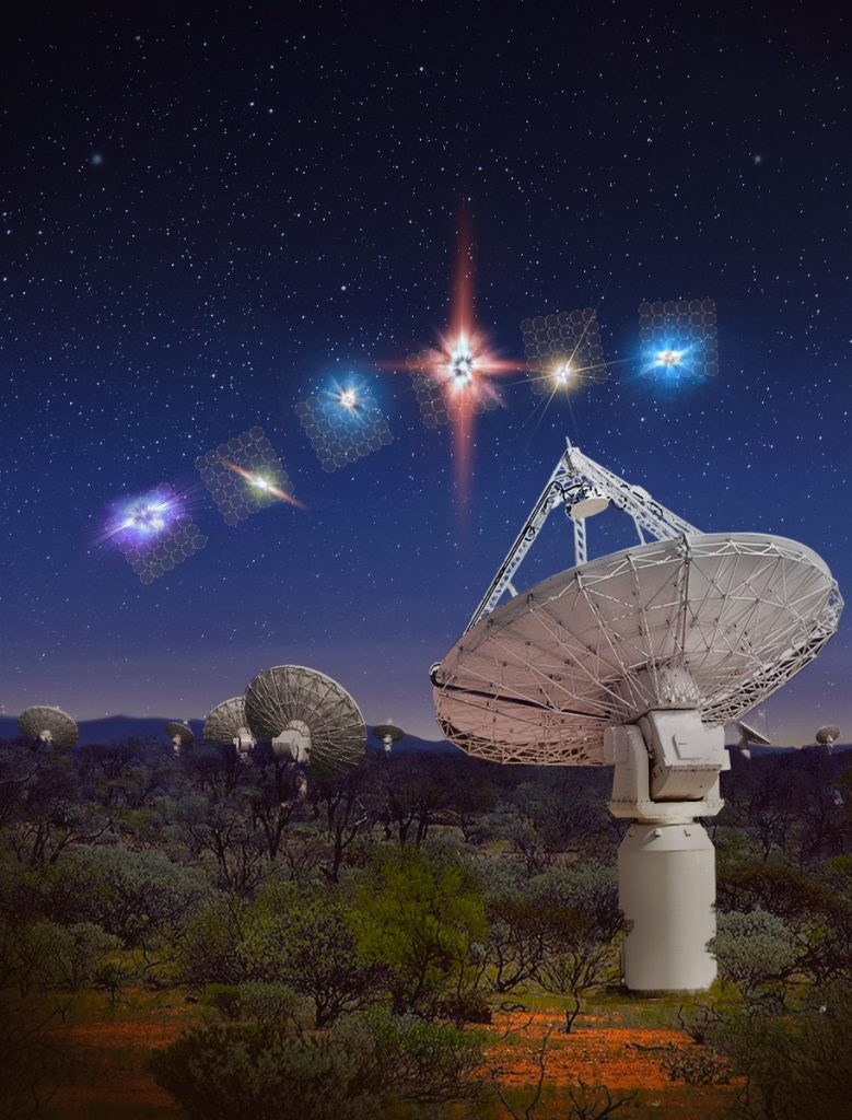 An artist's impression of CSIRO's Australian SKA Pathfinder (ASKAP) radio telescope observing 'fast radio bursts' in 'fly's eye mode'. Each antenna points in a slightly different direction, giving maximum sky coverage. Credit: OzGrav, Swinburne University of Technology.