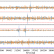 Optimised detection of cosmic rays with the MWA
